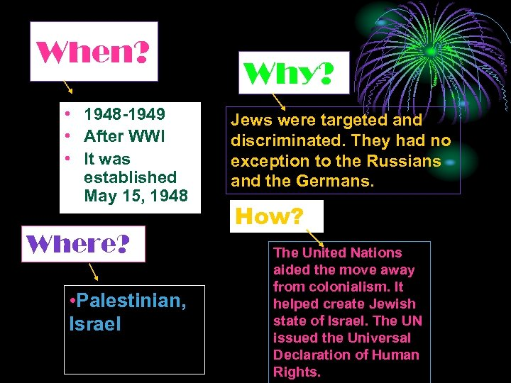 When? • 1948 -1949 • After WWI • It was established May 15, 1948