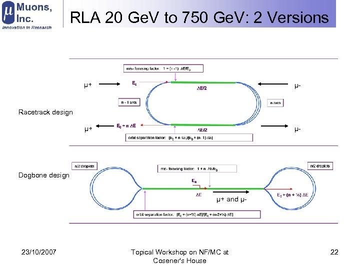 RLA 20 Ge. V to 750 Ge. V: 2 Versions µ+ µ- Racetrack design