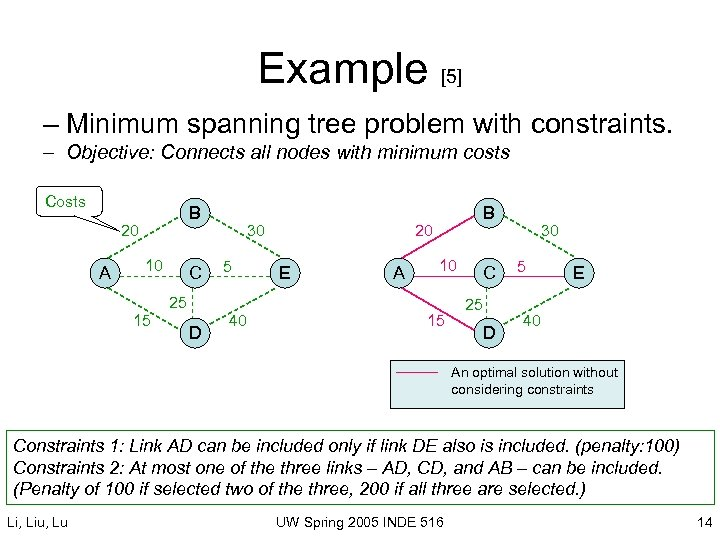 Example [5] – Minimum spanning tree problem with constraints. – Objective: Connects all nodes