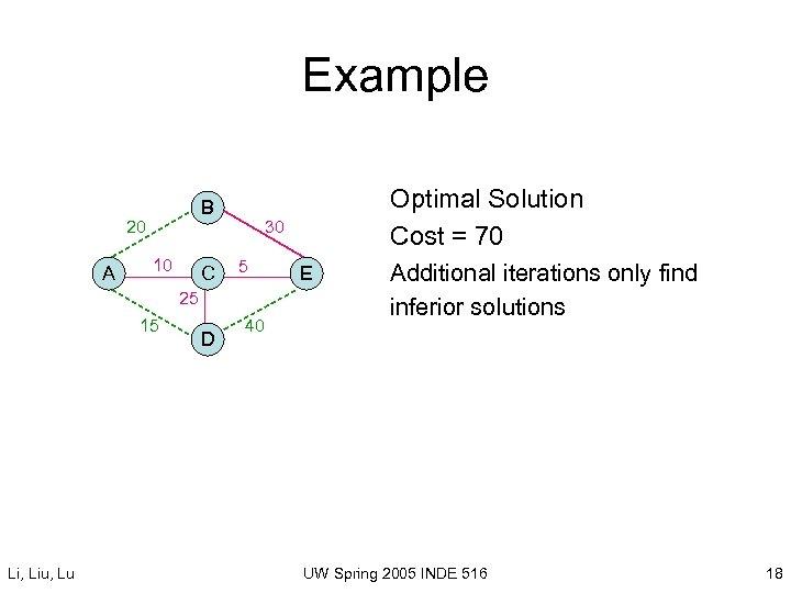 Example B 20 A 10 C 30 5 25 15 Li, Liu, Lu D