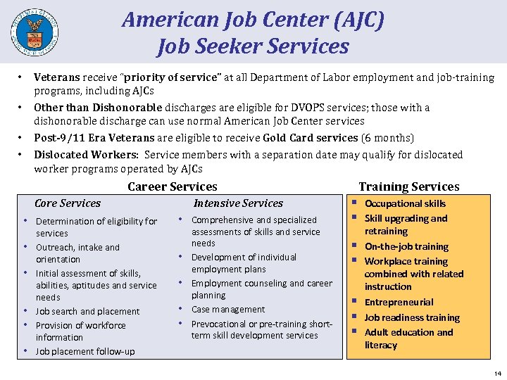 "American Job Center (AJC) Job Seeker Services • Veterans receive ""priority of service"" at"