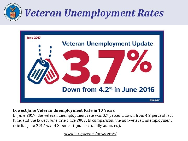 Veteran Unemployment Rates Lowest June Veteran Unemployment Rate in 10 Years In June 2017,