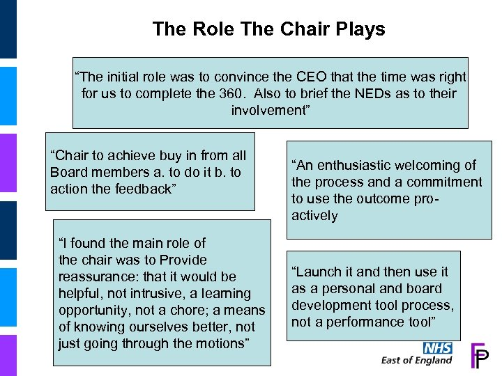"The Role The Chair Plays ""The initial role was to convince the CEO that"