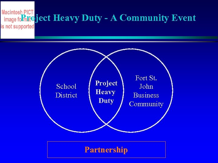 Project Heavy Duty - A Community Event School District Project Heavy Duty Partnership Fort