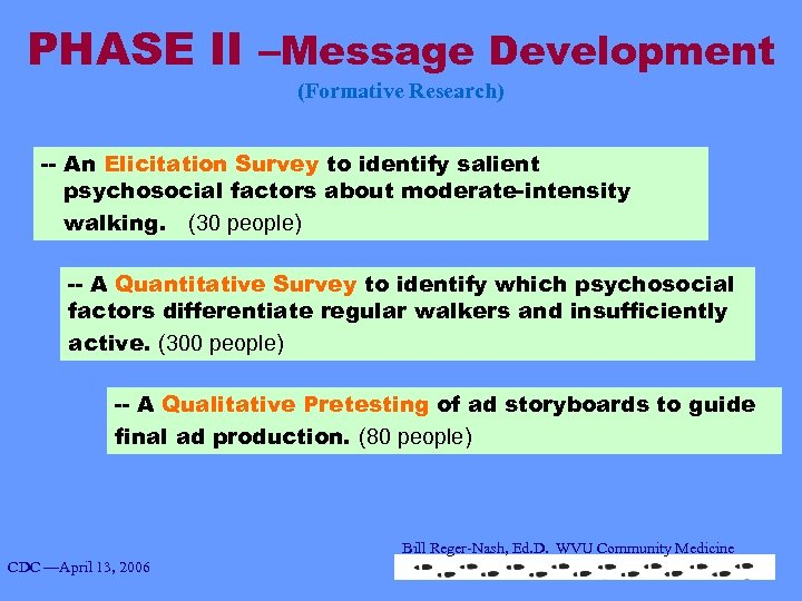 PHASE II –Message Development (Formative Research) -- An Elicitation Survey to identify salient psychosocial