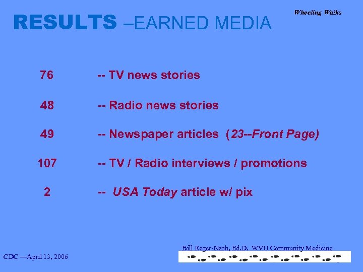 RESULTS –EARNED MEDIA Wheeling Walks 76 -- TV news stories 48 -- Radio news
