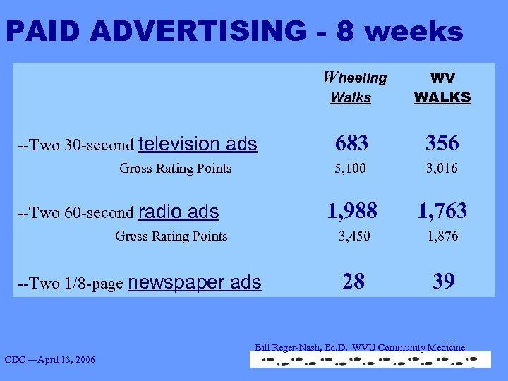 PAID ADVERTISING - 8 weeks Wheeling Walks WV WALKS --Two 30 -second television ads