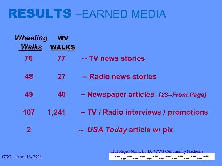 RESULTS –EARNED MEDIA Wheeling Walks WV WALKS 76 77 -- TV news stories 48