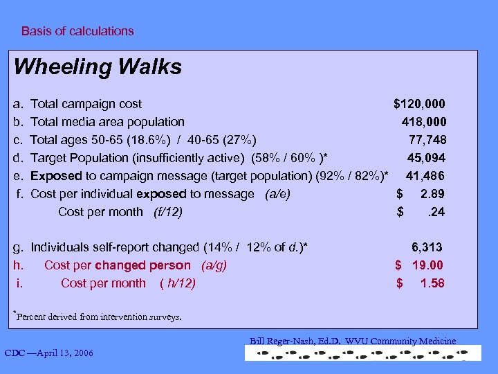 Basis of calculations Wheeling Walks a. Total campaign cost $120, 000 b. Total media