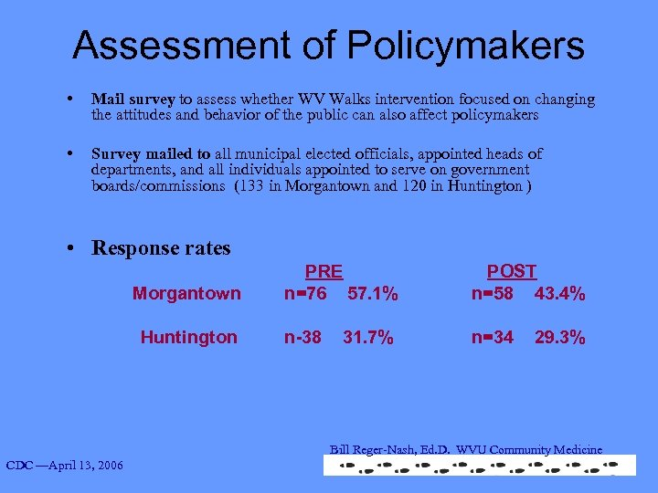 Assessment of Policymakers • Mail survey to assess whether WV Walks intervention focused on
