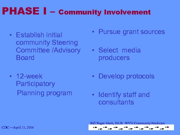 PHASE I – Community Involvement • Establish initial community Steering Committee /Advisory Board •
