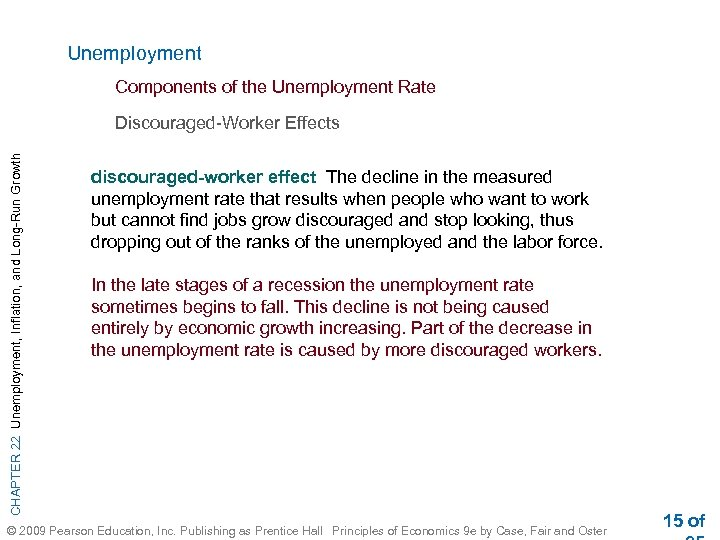 Unemployment Components of the Unemployment Rate CHAPTER 22 Unemployment, Inflation, and Long-Run Growth Discouraged-Worker