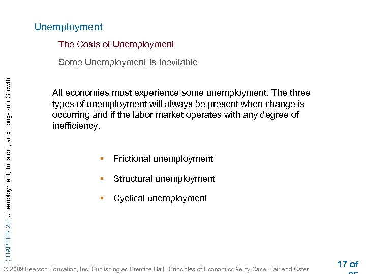 Unemployment The Costs of Unemployment CHAPTER 22 Unemployment, Inflation, and Long-Run Growth Some Unemployment