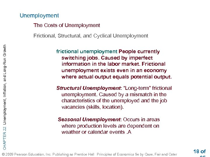 Unemployment The Costs of Unemployment CHAPTER 22 Unemployment, Inflation, and Long-Run Growth Frictional, Structural,