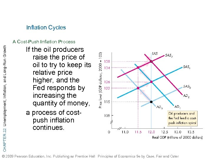 Inflation Cycles CHAPTER 22 Unemployment, Inflation, and Long-Run Growth A Cost-Push Inflation Process If