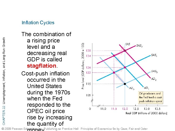 CHAPTER 22 Unemployment, Inflation, and Long-Run Growth Inflation Cycles The combination of a rising