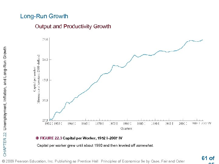 Long-Run Growth CHAPTER 22 Unemployment, Inflation, and Long-Run Growth Output and Productivity Growth FIGURE