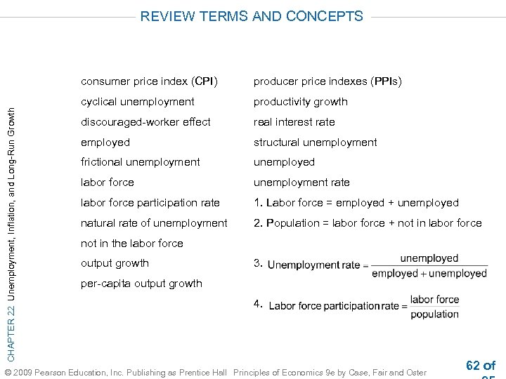 REVIEW TERMS AND CONCEPTS CHAPTER 22 Unemployment, Inflation, and Long-Run Growth consumer price index