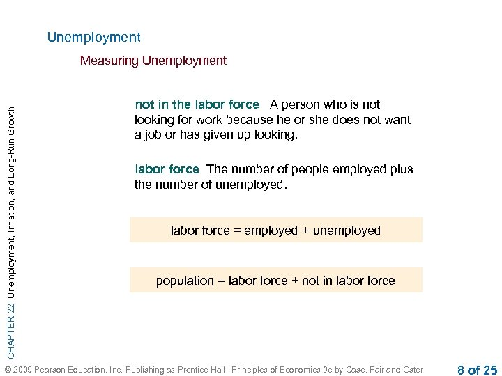 Unemployment CHAPTER 22 Unemployment, Inflation, and Long-Run Growth Measuring Unemployment not in the labor