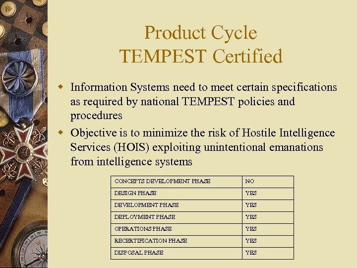 Product Cycle TEMPEST Certified w Information Systems need to meet certain specifications as required