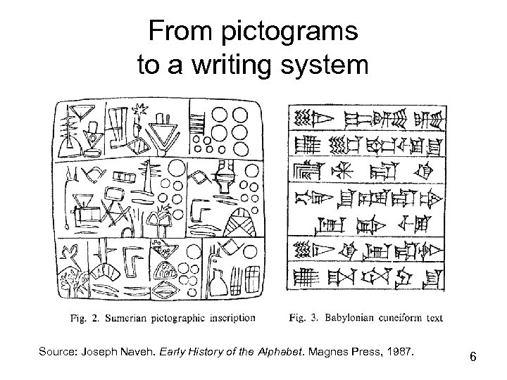 Images of Sumerian Alphabet Chart - #rock-cafe