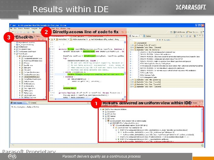 Results within IDE 3 Check-in 2 Directly access line of code to fix 1