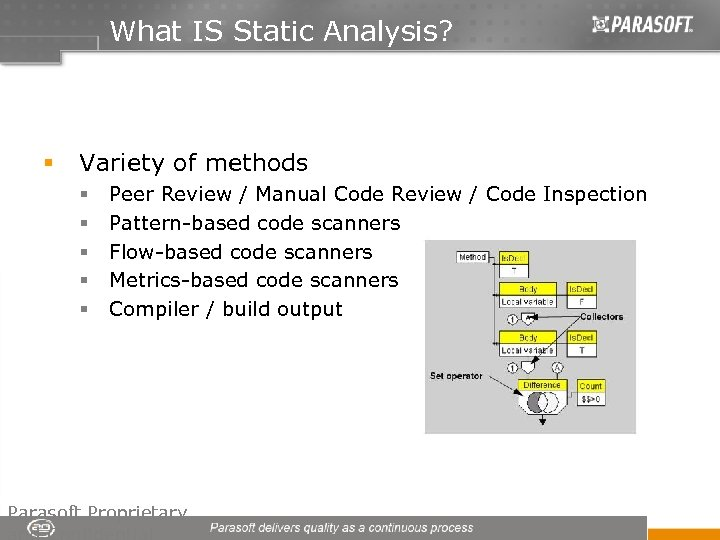 What IS Static Analysis? § Variety of methods § § § Peer Review /