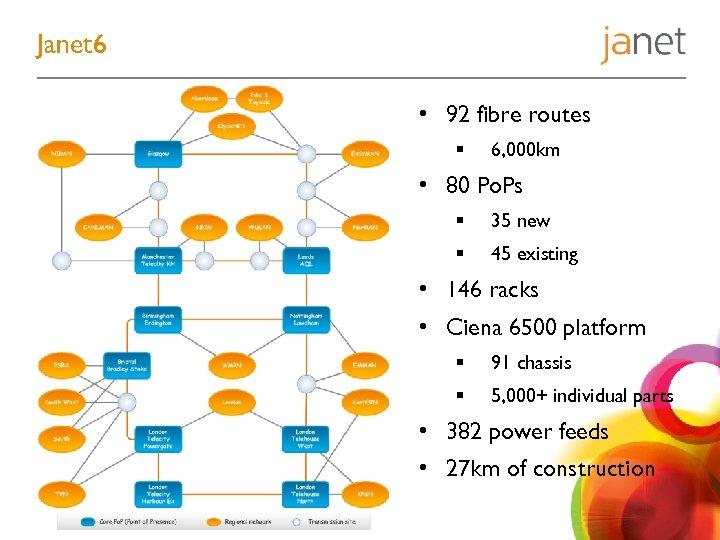 Janet 6 • 92 fibre routes § 6, 000 km • 80 Po. Ps