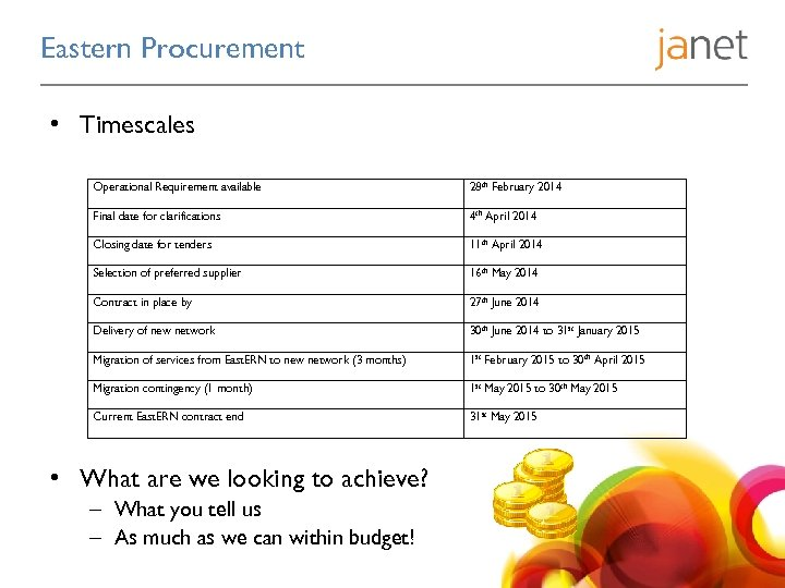 Eastern Procurement • Timescales Operational Requirement available 28 th February 2014 Final date for