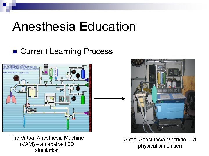 Anesthesia Education n Current Learning Process The Virtual Anesthesia Machine (VAM) – an abstract