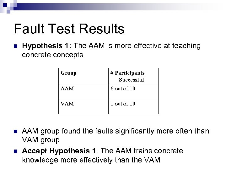 Fault Test Results n Hypothesis 1: The AAM is more effective at teaching concrete