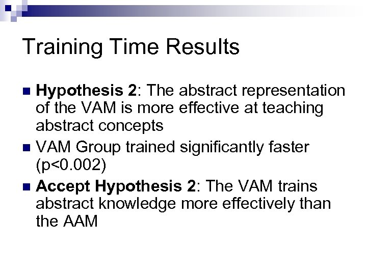Training Time Results Hypothesis 2: The abstract representation of the VAM is more effective