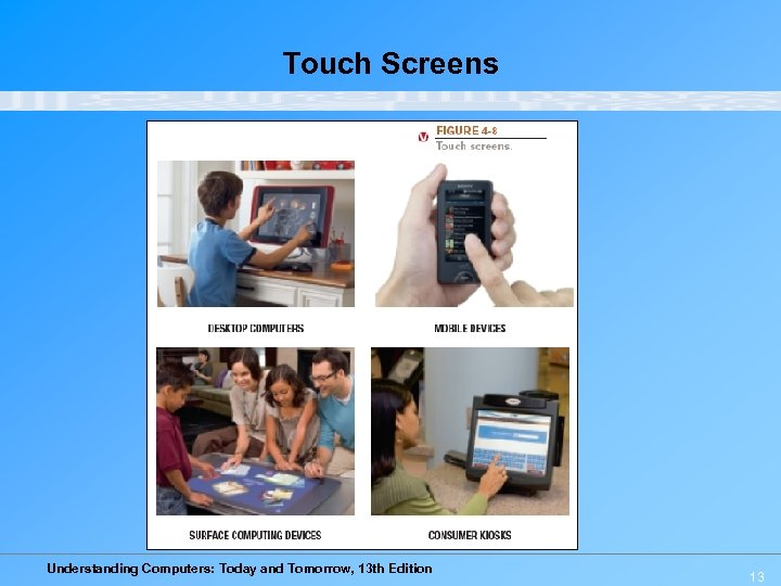 Touch Screens Understanding Computers: Today and Tomorrow, 13 th Edition 13