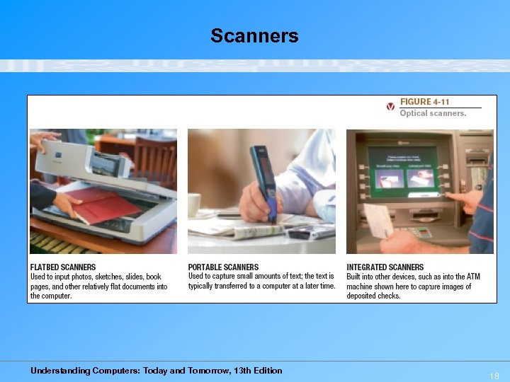 Scanners Understanding Computers: Today and Tomorrow, 13 th Edition 18