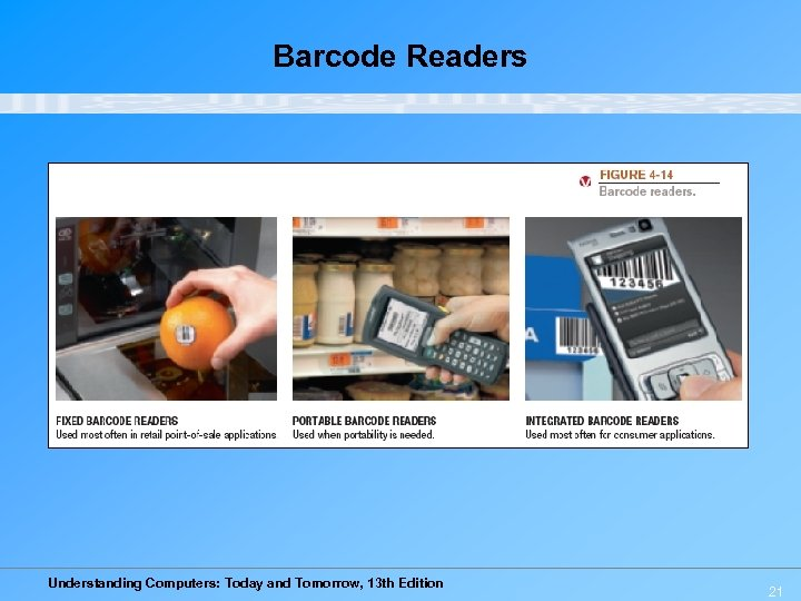 Barcode Readers Understanding Computers: Today and Tomorrow, 13 th Edition 21