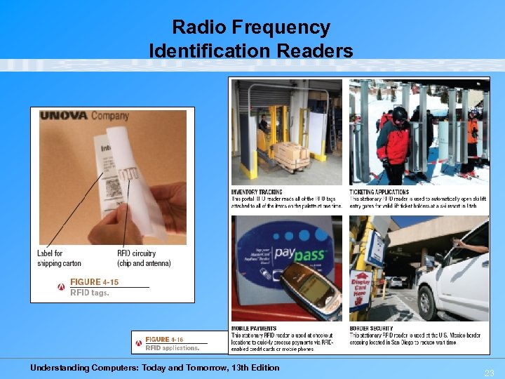 Radio Frequency Identification Readers Understanding Computers: Today and Tomorrow, 13 th Edition 23