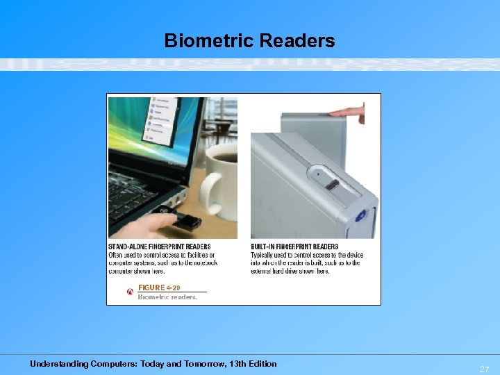 Biometric Readers Understanding Computers: Today and Tomorrow, 13 th Edition 27