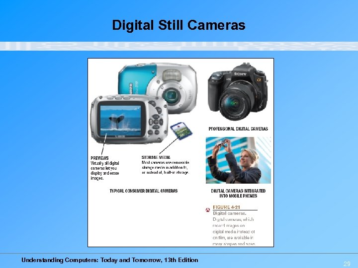 Digital Still Cameras Understanding Computers: Today and Tomorrow, 13 th Edition 29
