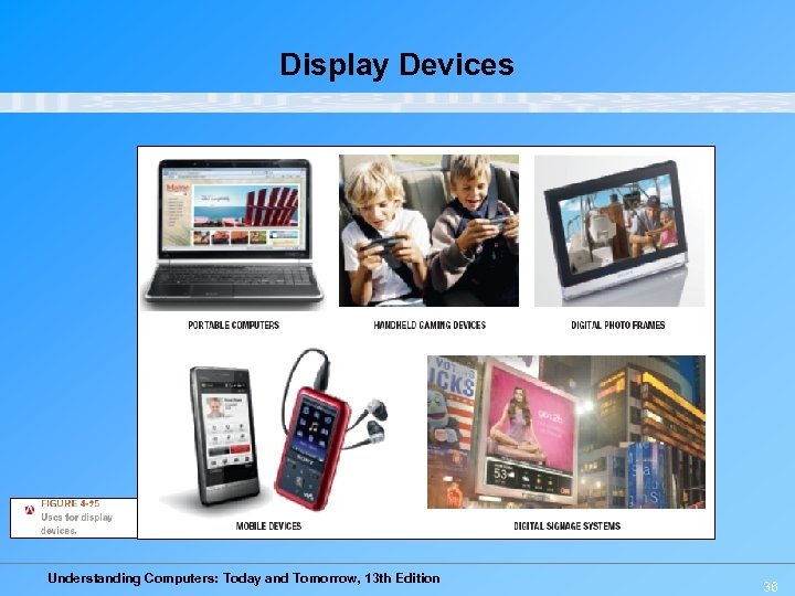 Display Devices Understanding Computers: Today and Tomorrow, 13 th Edition 36