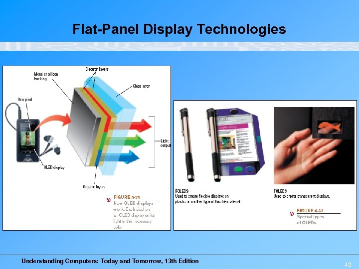 Flat-Panel Display Technologies Understanding Computers: Today and Tomorrow, 13 th Edition 40