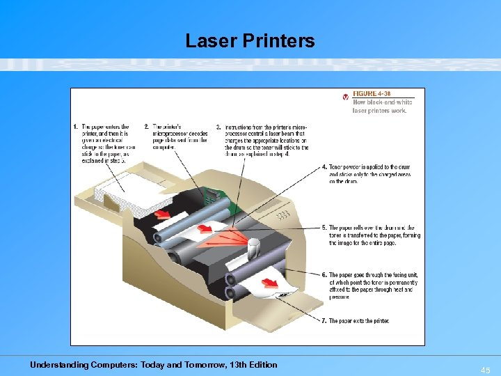 Laser Printers Understanding Computers: Today and Tomorrow, 13 th Edition 45