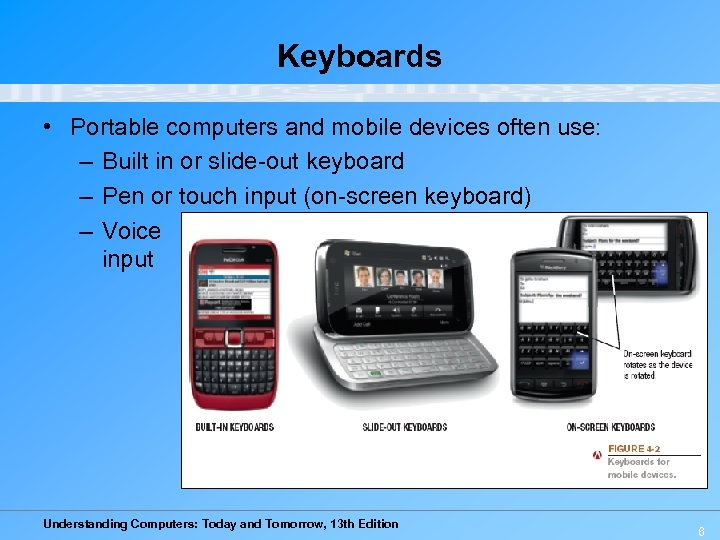 Keyboards • Portable computers and mobile devices often use: – Built in or slide-out