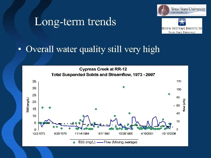 Long-term trends • Overall water quality still very high