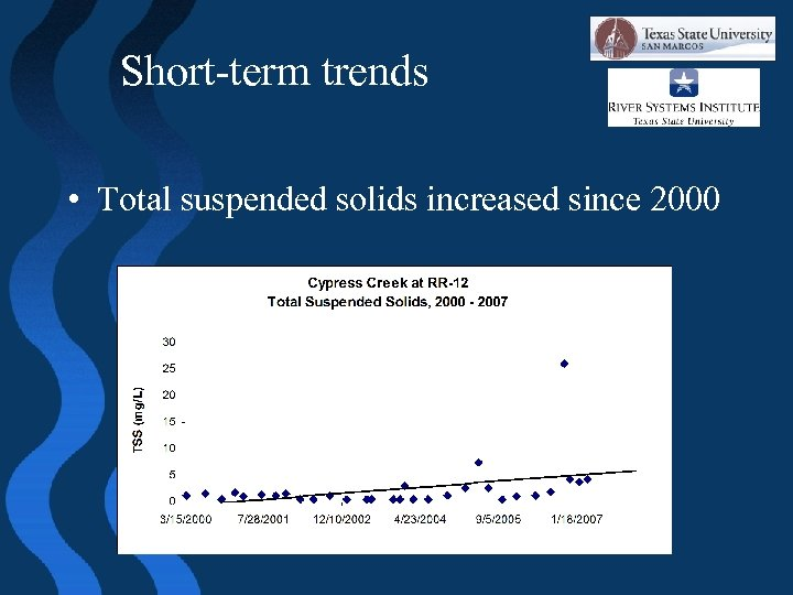 Short-term trends • Total suspended solids increased since 2000