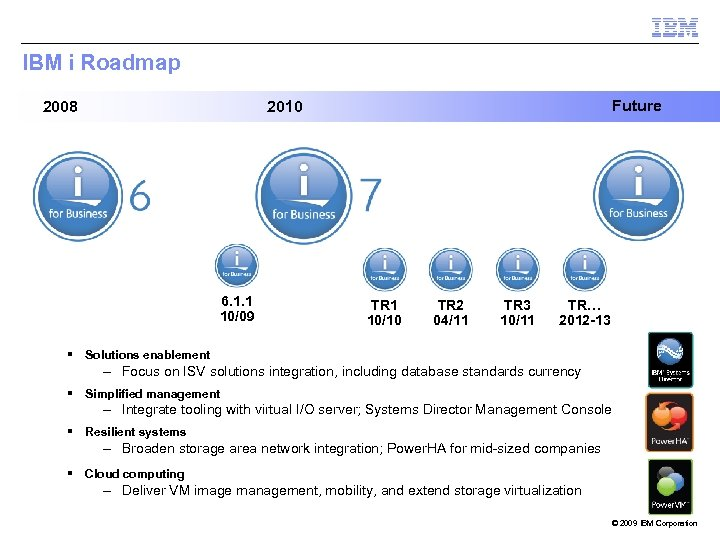 IBM i Roadmap 2008 Future 2010 6. 1. 1 10/09 TR 1 10/10 TR