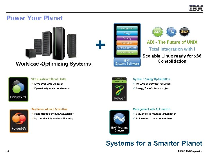 Power Your Planet + Workload-Optimizing Systems AIX - The Future of UNIX Total Integration