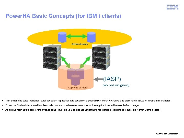 Power. HA Basic Concepts (for IBM i clients) Admin domain (IASP) Application data aka