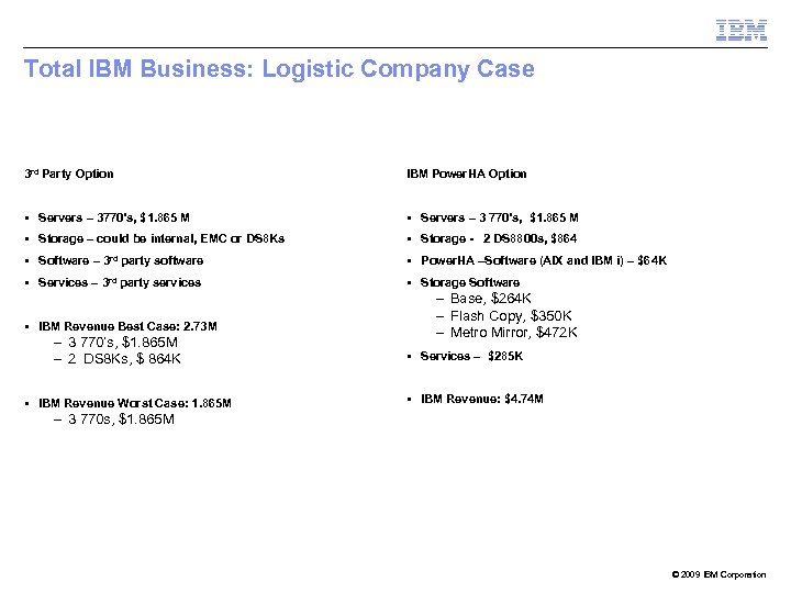 Total IBM Business: Logistic Company Case 3 rd Party Option IBM Power. HA Option