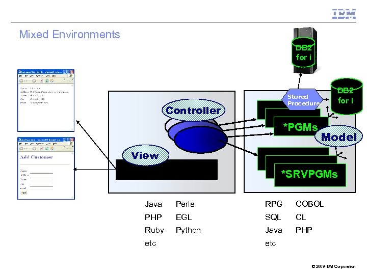 Mixed Environments DB 2 DB i for DB Stored Procedure Controller *PGMs Model View