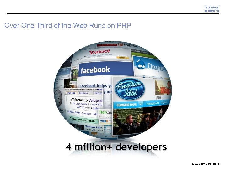 Over One Third of the Web Runs on PHP 4 million+ developers © 2009